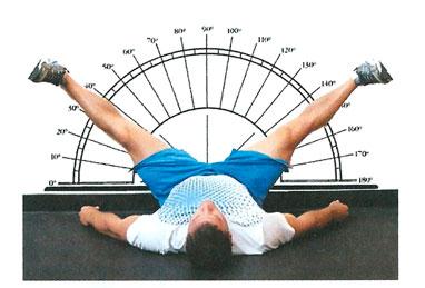 Гибкость локтевого сустава артрит артроз суставов лечение лекарства