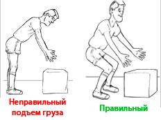 Корректоры осанки с жесткой спинкой