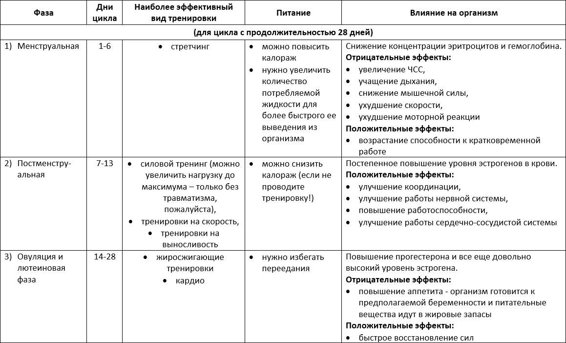 программа похудение ленинградская область