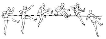 Техника прыжка в высоту способом перешагивание  Рис 6 2 Прыжок в высоту способом перешагивание