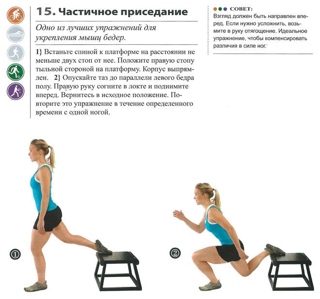 программа тренировок на велотренажере для похудения