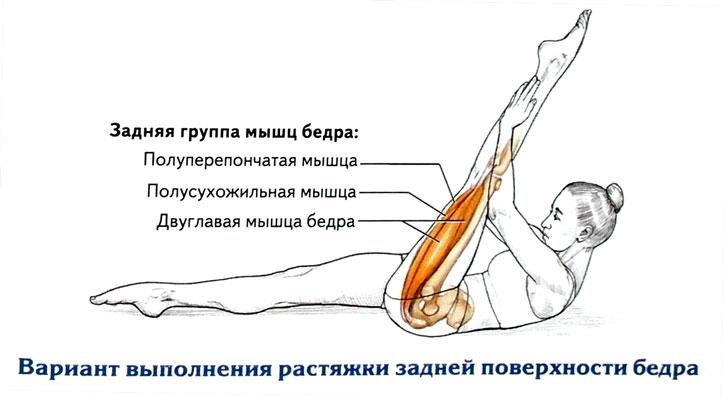нога на ногу в чулках фото