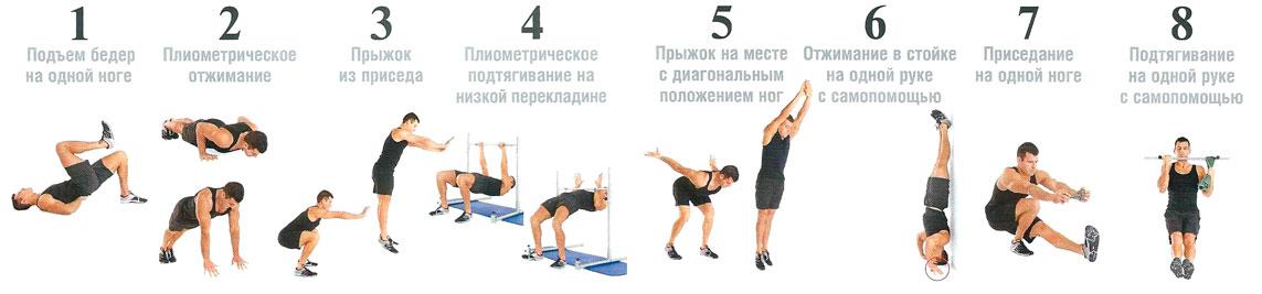 тренировки для похудения рук