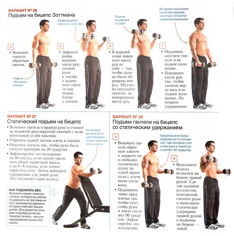 Тренировочная программа для похудения для мужчин в домашних