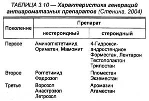 Tab3 10.jpg