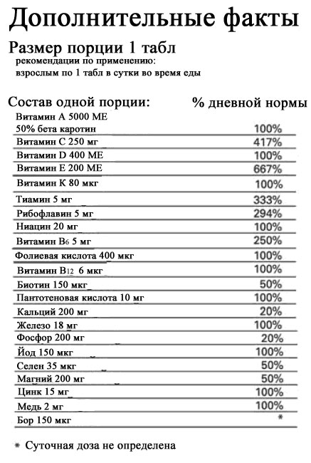 Файл:Table vit.jpg