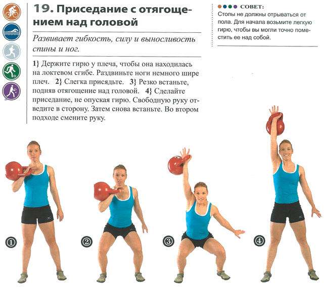 http://sportwiki.to/images/7/70/Function_trening32.jpg