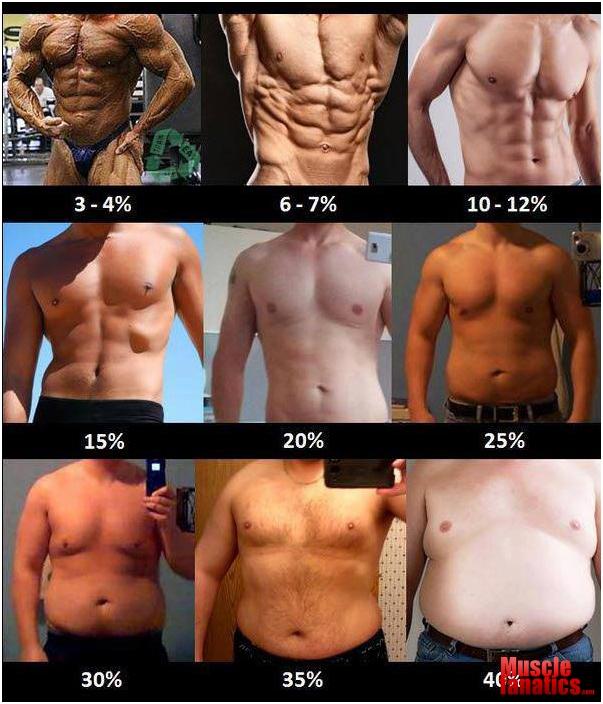 Как похудеть за неделю за 10 кг