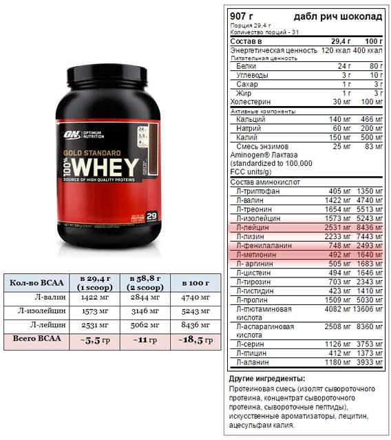 Файл:Bcaa in whey.jpg
