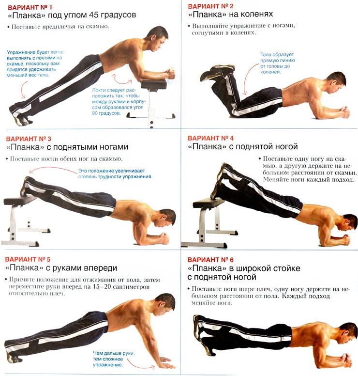 как упражнение планка помогает похудеть