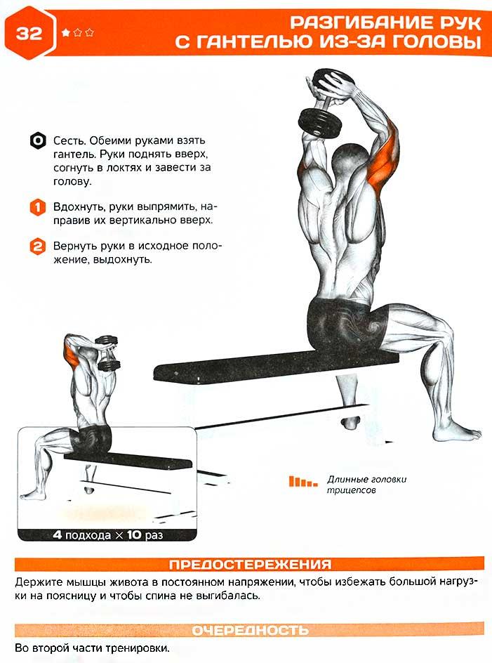 Упражнения на трицепс с гантелями лежа