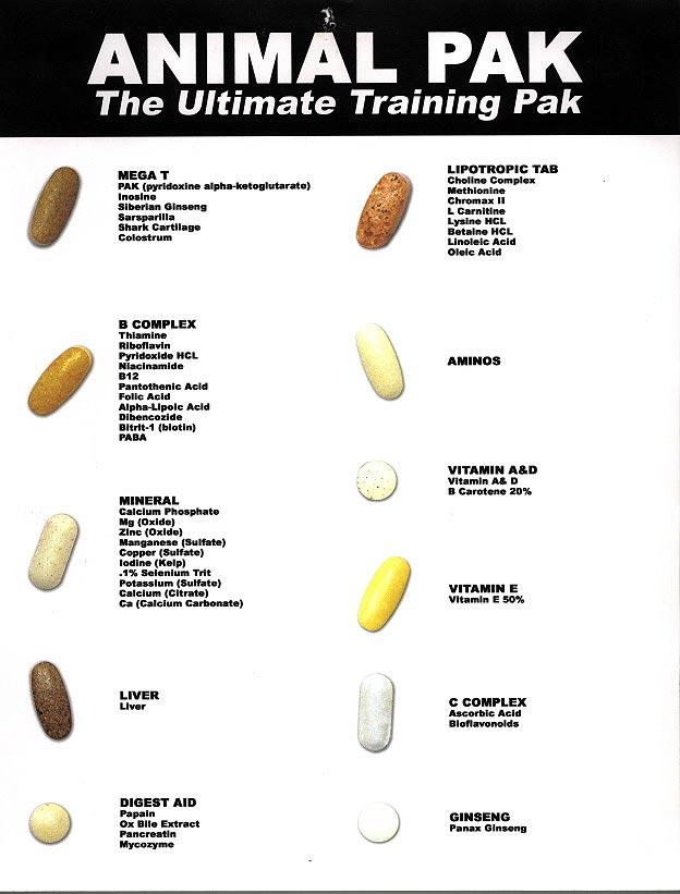 как принимать таблетки глюкофаж для похудения