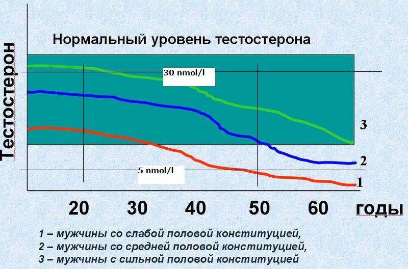 Subscribe to emitentam.ru.