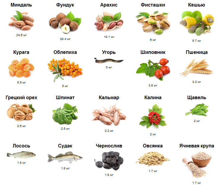 От чего растет член витамины