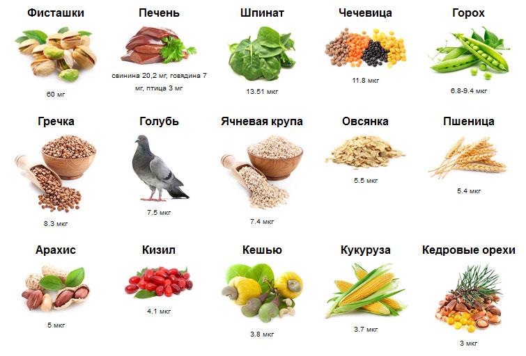 график питания для похудения по минимальной цене