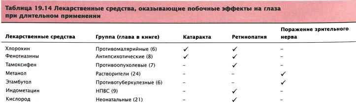 Центры восстановительного лечения в москве для детей