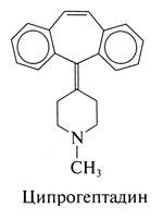 Геморроидальные узлы и облепиховое масло