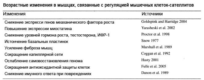 Нандролона Фенилпропионат Доставка Серпухов