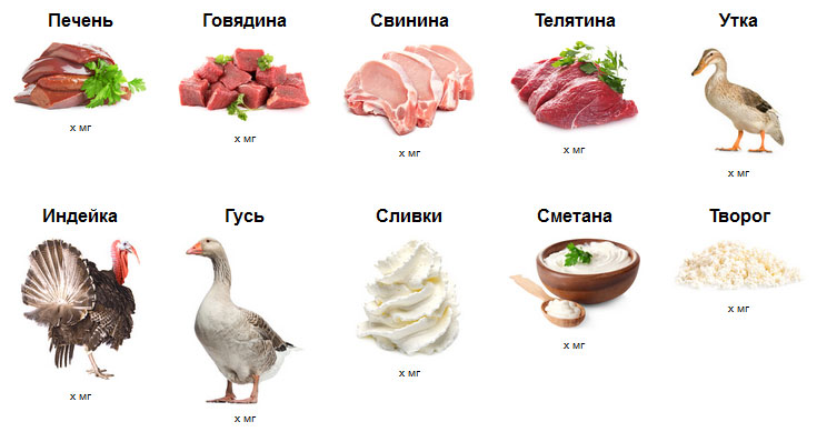 L-карнитин в пище[править]