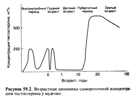 Клиническая