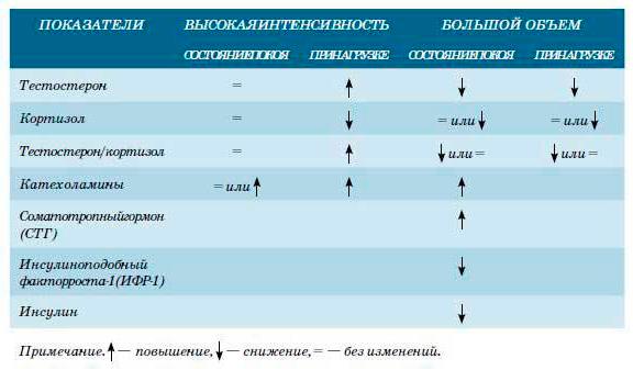 потенция у мужчин народные средства Среднеколымск
