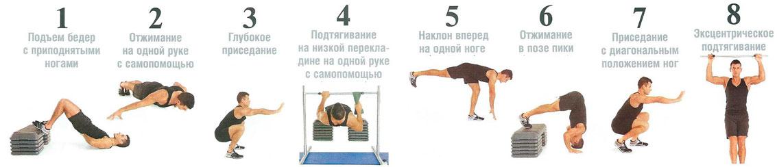 правильная программа тренировок похудения