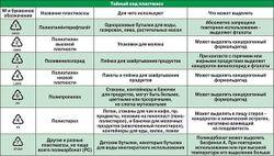124 ФЗ об основных гарантиях прав ребенка в РФ
