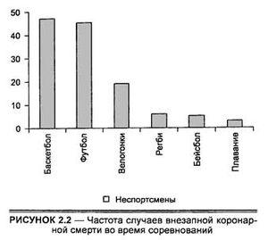 Реферат фармакология антиаритмические препараты
